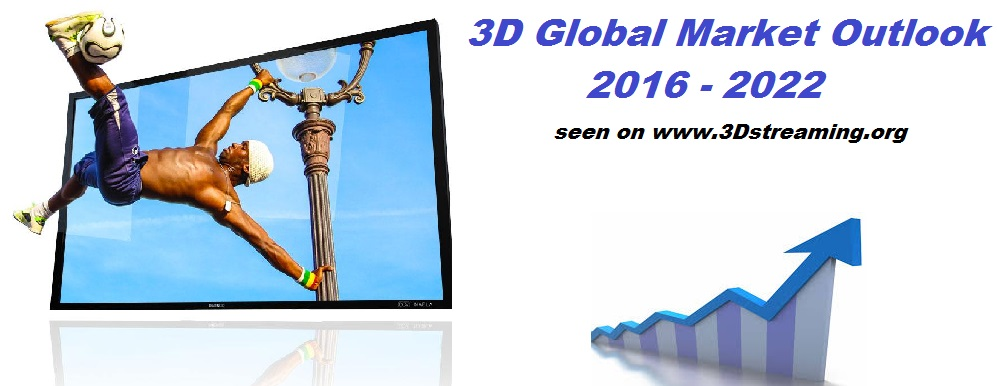 3Display_market_2016-2022.jpg