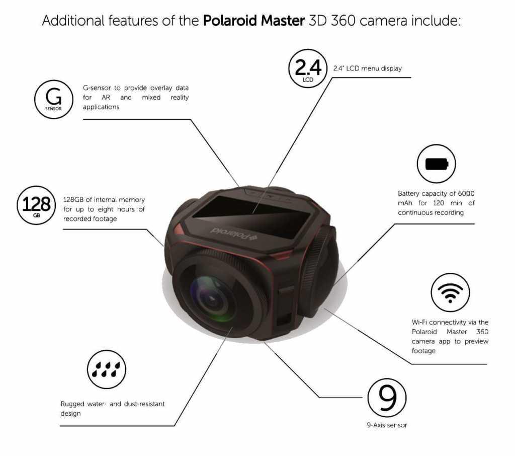 PolaroidMaster_P411_3D360_camera_features.jpg